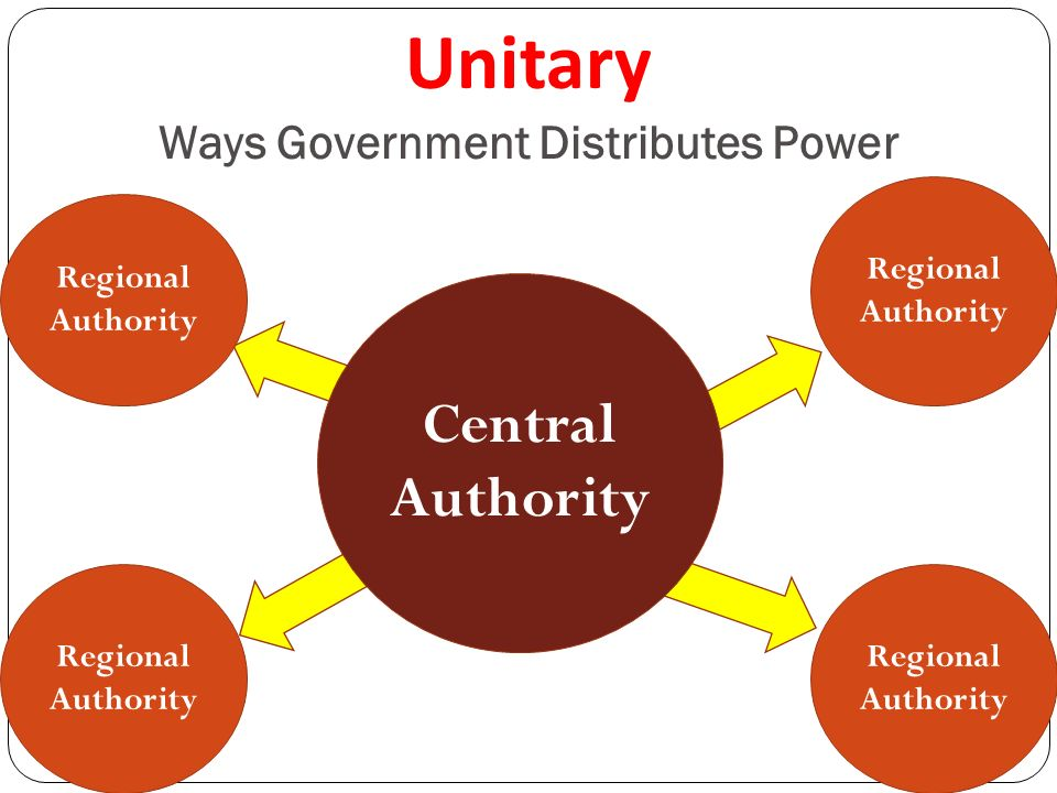 ELITE GOVERNMENT SOCIAL INSTITUTIONS INFRASTRUCTURE